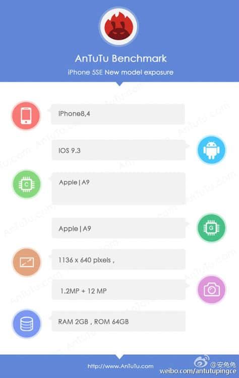 iPhone SE RAM
