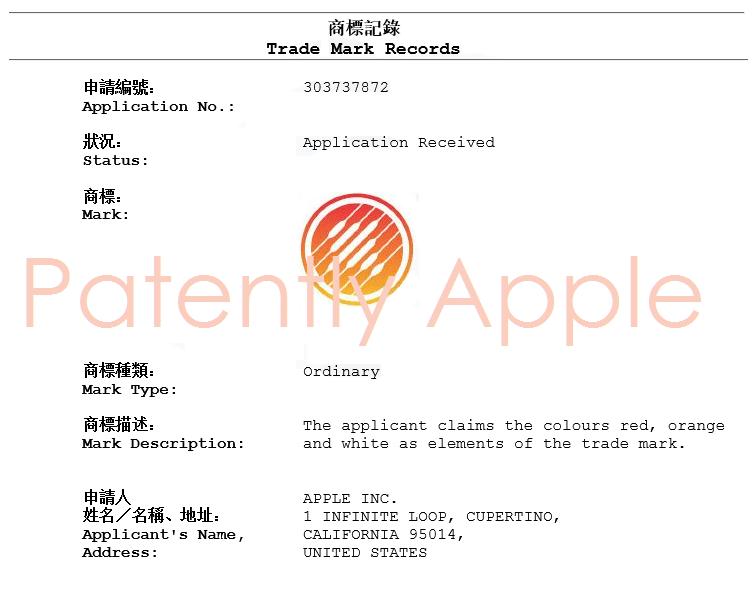 Trade Mark Records